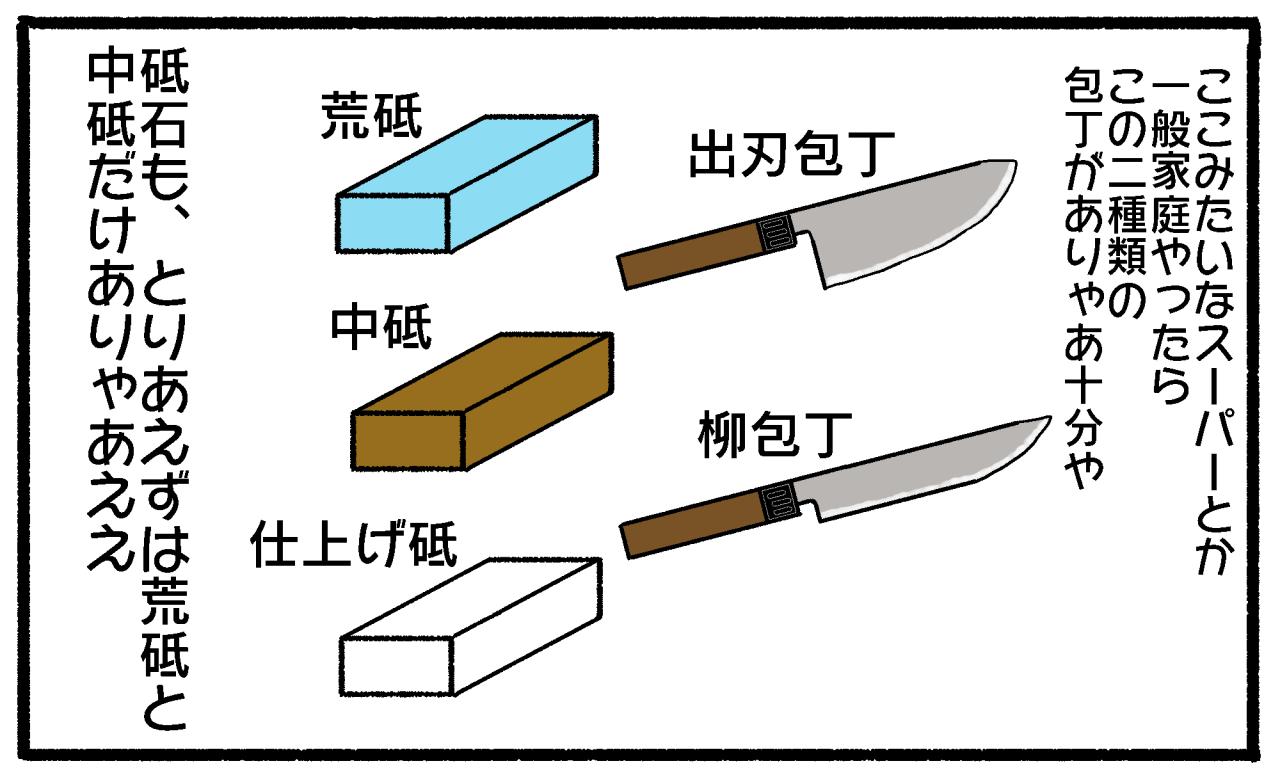 包丁 方 研ぎ 出刃 の